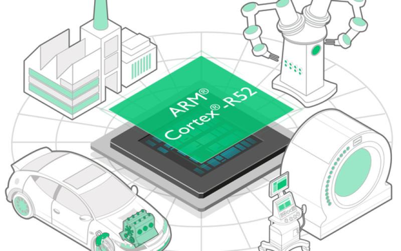 ARM Autonomous Vehicle Safety Processor