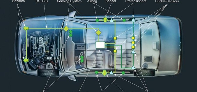 Sensors in cars to monitor drivers