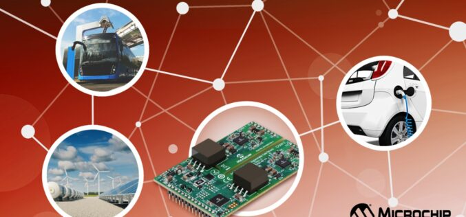 First Fully Configurable Gate Driver for Silicon Carbide MOSFETs